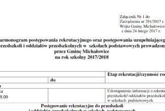 Harmonogram postepowania rekrutacyjnego oraz postepowania uzupełniającego do przedszkoli i oddziałów przedszkolnych w szkołach podstawowych prowadzonych przez Gmine Michałowice