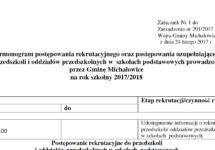 Harmonogram postepowania rekrutacyjnego orazpostepowania uzupełniającego doprzedszkoli ioddziałów przedszkolnych wszkołach podstawowych prowadzonych przezGmine Michałowice
