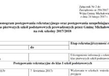 Harmonogram postepowania rekrutacyjnego orazpostepowania uzupełniającego doklas pierwszych szkół podstawowych prowadzonych przezGmine Michałowice narok szkolny 2017/2018